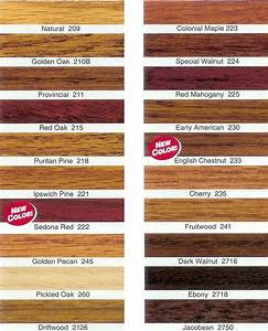 Minwax stain color chart - First Mountain
