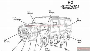 Hummer H2 2005 Repair Manual