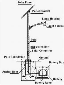 Street Light Wiring Diagram