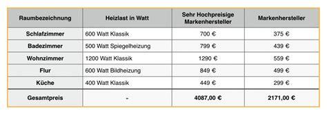 Baukosten Pro Qm by Baupreise Pro Qm Baupreise Pro Qm With Baupreise Pro Qm