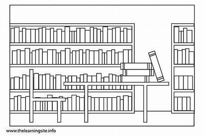 Library Coloring Pages Parts Outline Clipart Flashcards