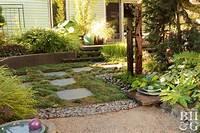 backyard landscape plans Easy Landscaping Ideas   Better Homes & Gardens
