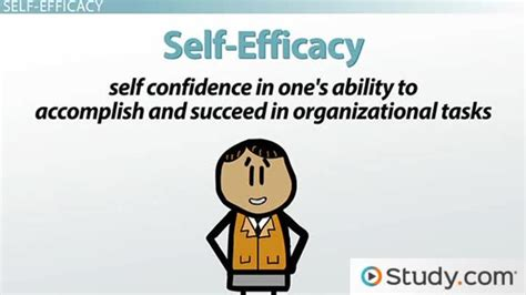 Behavior Modification Health Definition by Self Efficacy Self Monitoring In Organizational Behavior