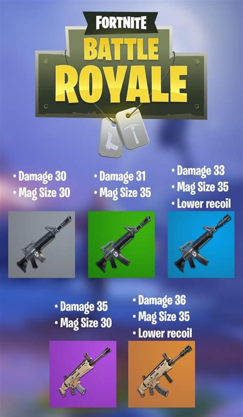 weapons fortnite save  world