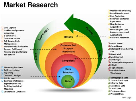 market research  analysis planning powerpoint
