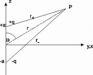 Potential Berechnen Physik : grundkurs iiib f r physiker ~ Themetempest.com Abrechnung