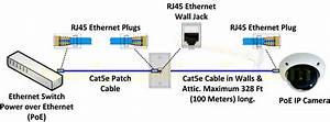 Cat 6 Wiring Diagram Rj45