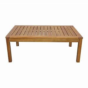 Alinea Table Jardin : table basse de jardin table pliante et mobilier de ~ Melissatoandfro.com Idées de Décoration