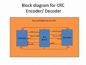 Logic Diagram For 3 8 Decoder