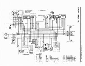 Gsxr 1100 1986 Wiring Diagram