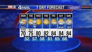 Fox 4 News Weather Forecast - Video   KDFW