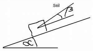 Seilkraft Berechnen : physik aufgabe ber kr fte seilkraft auf schiefer ebene mathelounge ~ Themetempest.com Abrechnung