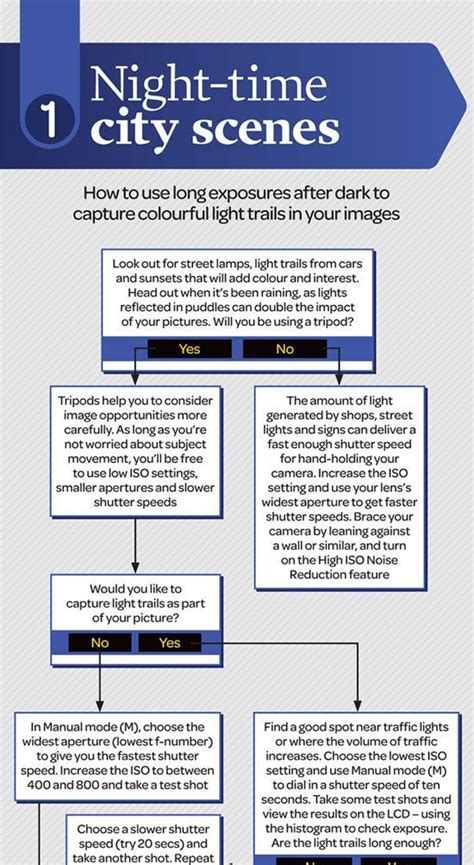 ideas  photography cheat sheets  pinterest