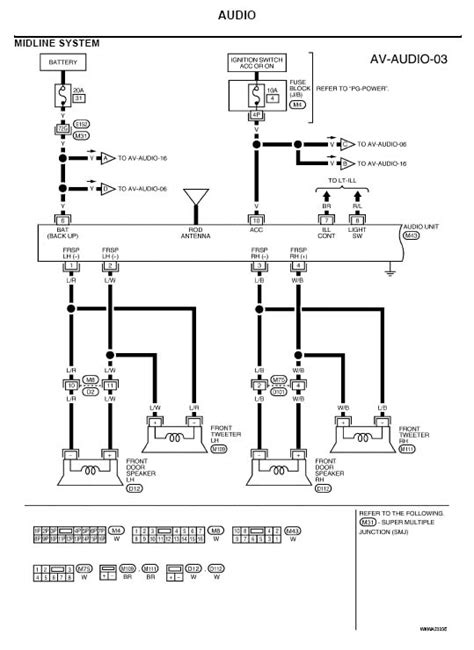 parrot mki9200 wiring diagram wiring diagram and schematic diagram