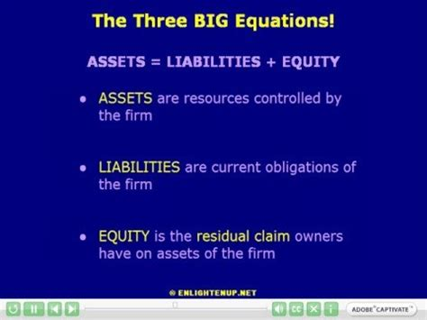 Accounting 101 Part 03 Assets Liabilities Equity Youtube