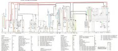 similiar 03 explorer fuse box diagram keywords 911sc fuse box diagram fuse car wiring diagram pictures database on