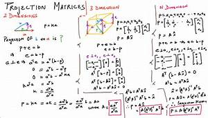 Daily Chaos: Projection Matrices in Linear Algebra
