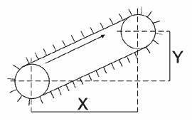 Reibungskoeffizient Berechnen : auswahl einer kette rosa catene s p a ~ Themetempest.com Abrechnung