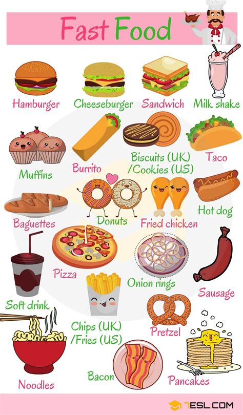 different types of cuisine food and drinks vocabulary in types of meals 7 e s l