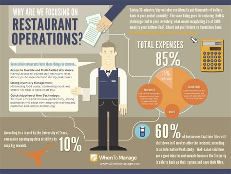 cuisine am駭ager restaurant management software visual ly