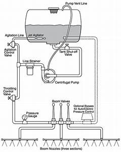 Spray Equipment And Calibration  U2014 Publications