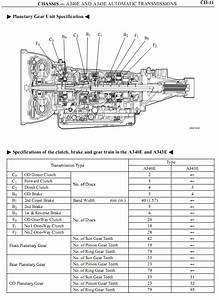 Transmission Repair Manuals A340    A341    A343