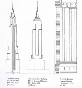 Chrysler Building, Empire State Building, and PSFS ...