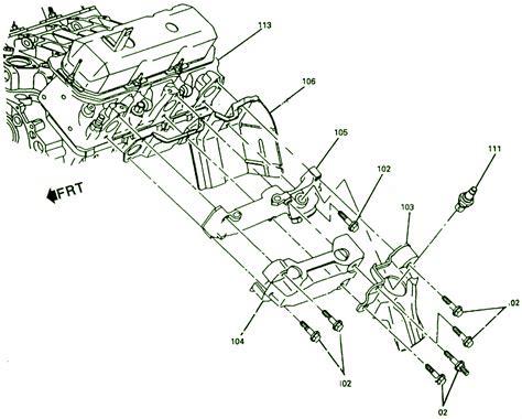 Chevrolet Camaro Fuse Box Diagram Circuit