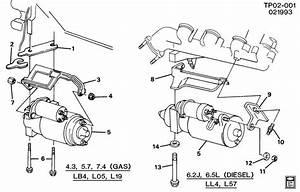 Wiring Diagram 1995 Chevy Diesel Starters