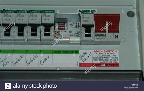 Electricity Fuse Box by Fuse Wire Stock Photos Fuse Wire Stock Images Alamy
