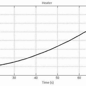 Zero crossing detector circuit | Download Scientific Diagram