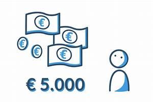 Kredit Ohne Job : kredit ohne schufa von maxda bekannt aus dem tv ~ Jslefanu.com Haus und Dekorationen