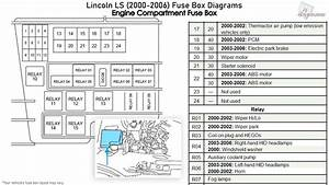 Lincoln Ls  2000-2006  Fuse Box Diagrams