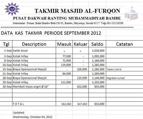 ranting muhammadiyah bambe laporan keuangan bulan september