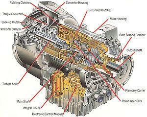 detroit diesel engines allison transmission service manuals parts illustration ebay