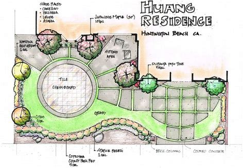 how to draw landscape plans 17 best images about sketches on pinterest master plan landscape architecture section and argo