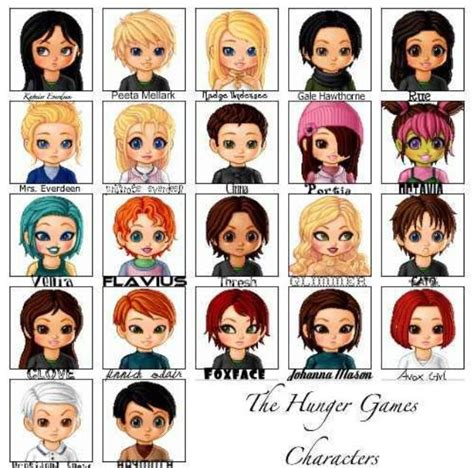 hunger characters real names 26 best images about hunger games cartoons xd on pinterest starfish chibi and president snow