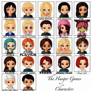 26 best images about Hunger Games Cartoons XD on Pinterest ...