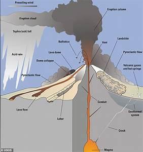 California U0026 39 S Seven Active Volcanoes Are A  U0026 39 Nearly