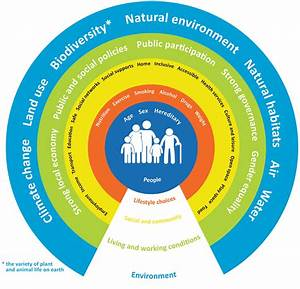 About Us  U2013 Healthy Waterford