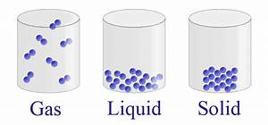 Science Mnemomic Rhymes  Chemistry