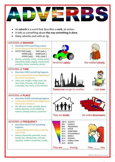 adverbs  manner time place  frequency worksheet