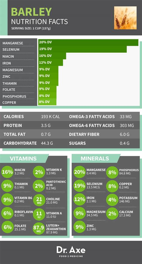 barley nutrition facts benefits   cook
