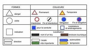 Panneau De Signalisation Code De La Route : la signalisation verticale les panneaux ~ Medecine-chirurgie-esthetiques.com Avis de Voitures