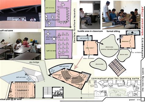 designing learning spaces    world student