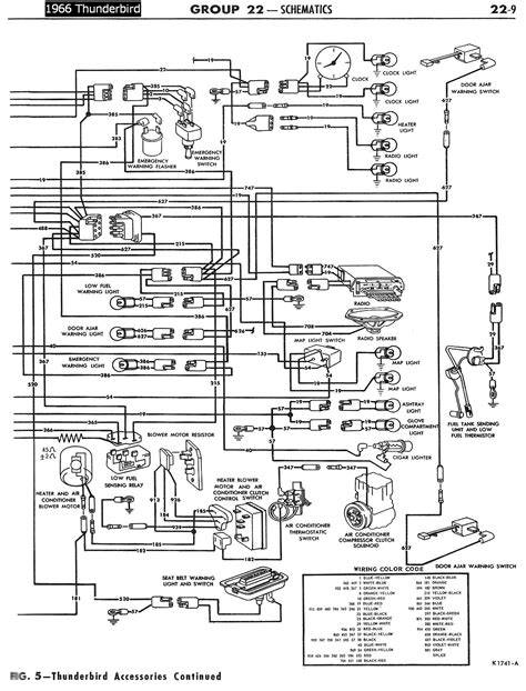 Diagram 10 Fuse Box Wiring For 1968 Vw by 1968 Chevy C10 Fuse Box Diagram Wiring Schematic Wiring