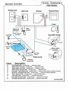 2000 Four Winds Travel Trailer Wiring Diagram Manual