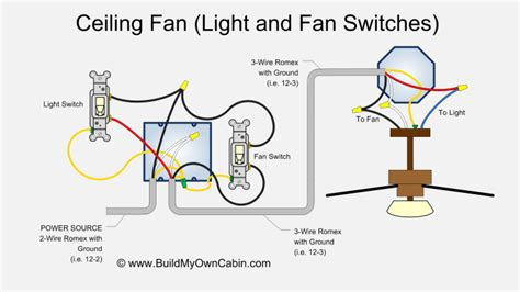 Harbor Breeze Ceiling Fan Wiring Diagram