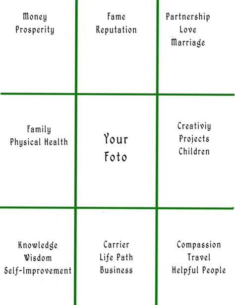 Vision Board Template Beltane 2012 Vision Board Template Witches Are Not Just