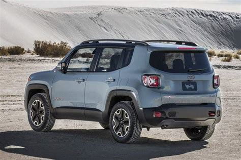 2018 Jeep Renegade Release Date, Colors, Specs 2018